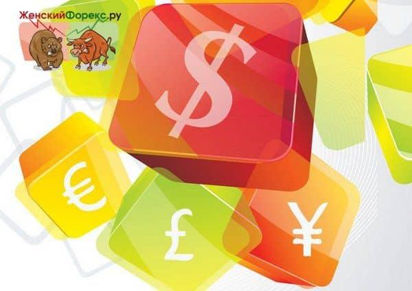 Описание валютных пар на Форекс