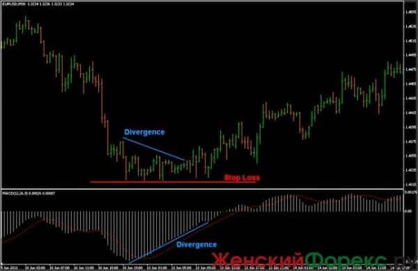 kratkosrochnye-strategii-forex