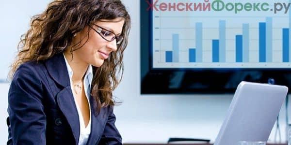 Как установить индикатор на платформу МТ4. Подробный план действий