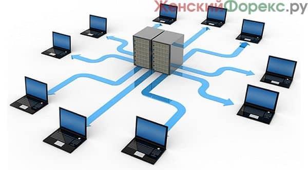 VPS-server-dlja-Foreks