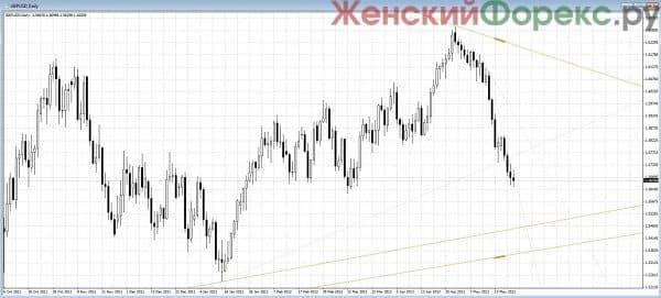 indikator-true-trendline