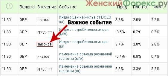 foreks-torgovlya-na-novostyax