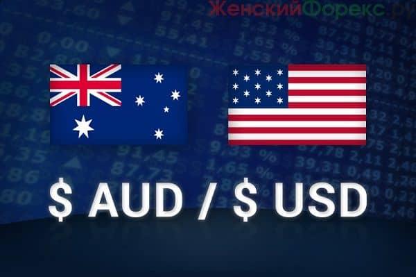 AUD/USD – идеальная пара для среднесрочной и долгосрочной торговли