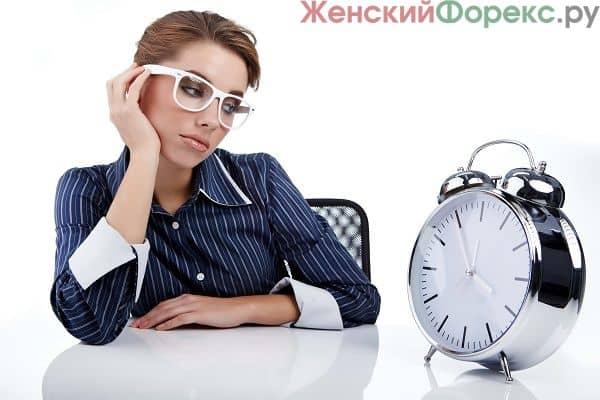 Биржевые часы Форекс – отличный помощник любому трейдеру