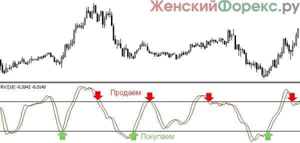 indeks-otnositel'noj-bodrosti