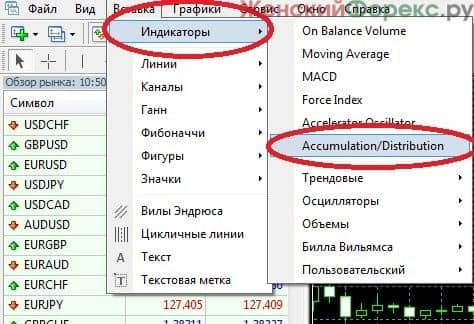 indikator-accumulation-distribution