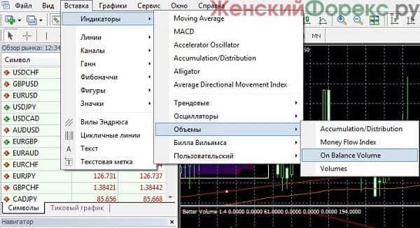 kak-pol'zovat'sja-indikatorom-on-balance-volume