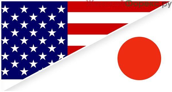 USD JPY – валютная пара Форекс, с помощью которой можно неплохо заработать