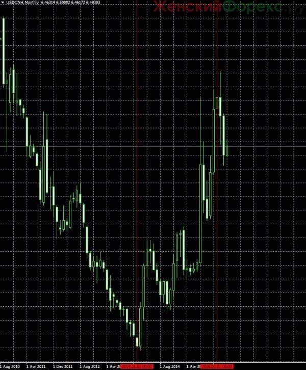 dollar-juan