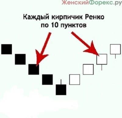 indikator-renko