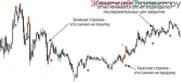 indikator-scalper-signal
