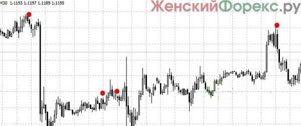 indikator-super-point-signal-bez-pererisovki