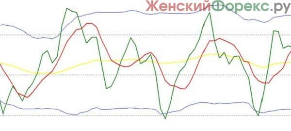 skachat-indikator-tdi