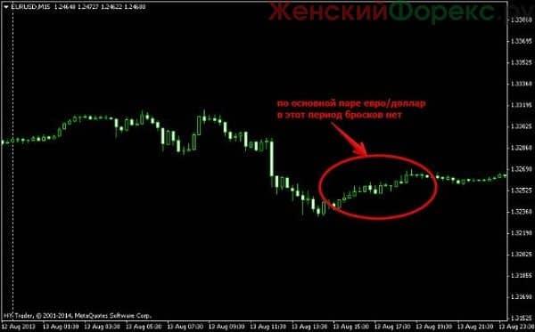 indikator-currency-power-meter