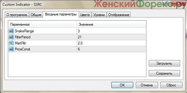 indikator-ssrc