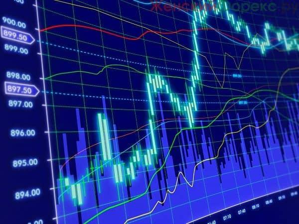 ciklichnost-rynka