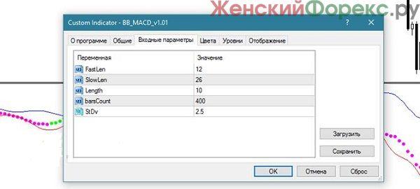 indikator-bb-macd