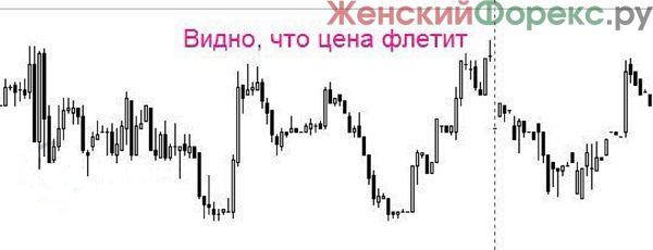 indikator-range-bars