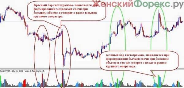 indikator-sonicr-vsa