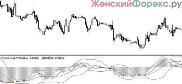 skachat-indikator-power-fuse