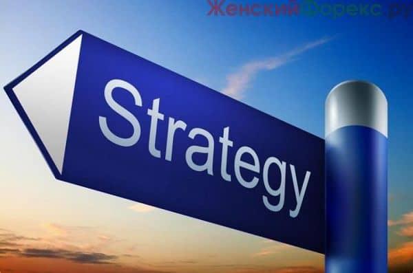 sozdanie-torgovoj-strategii