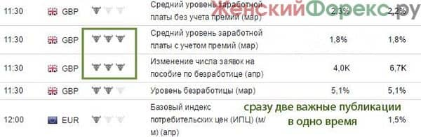tochnyj-vxod-na-binarnyx-opcionax
