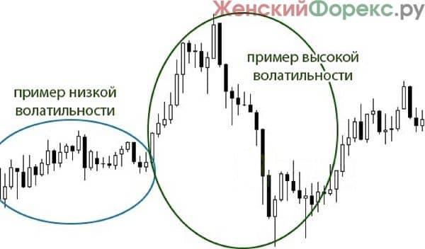 volatilnost-na-binarnyx-opcionax