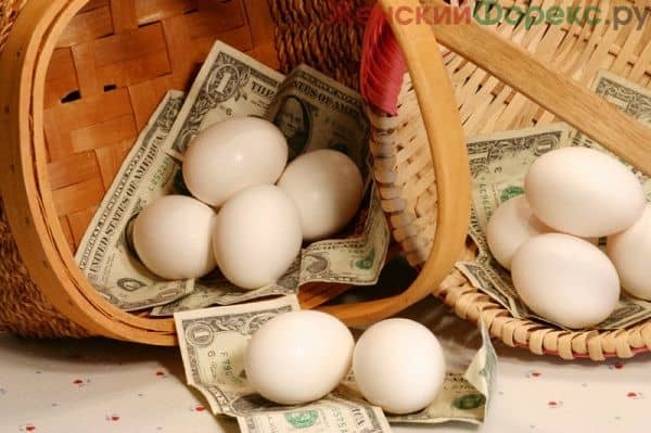 diversifikacii-portfelja-investicij
