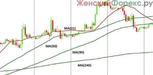 strategiya-4-skolzyashhix