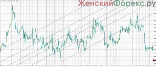 cenovye-kanaly