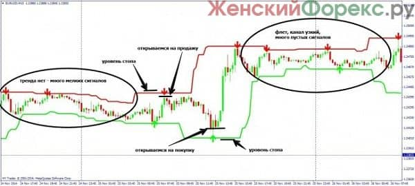 indikator-super-signals-channel