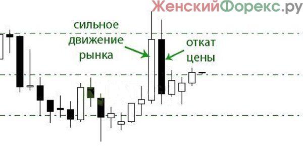 strategiya-good-night