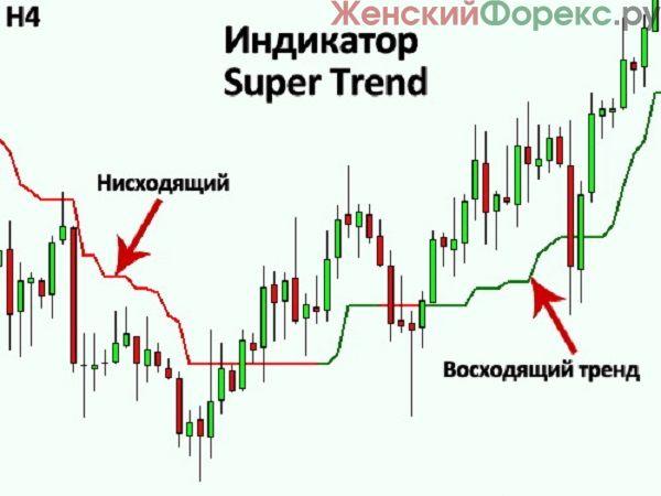strategiya-na-otlozhennyx-orderax