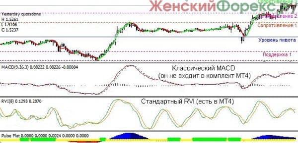 torgovaya-sistema-puls