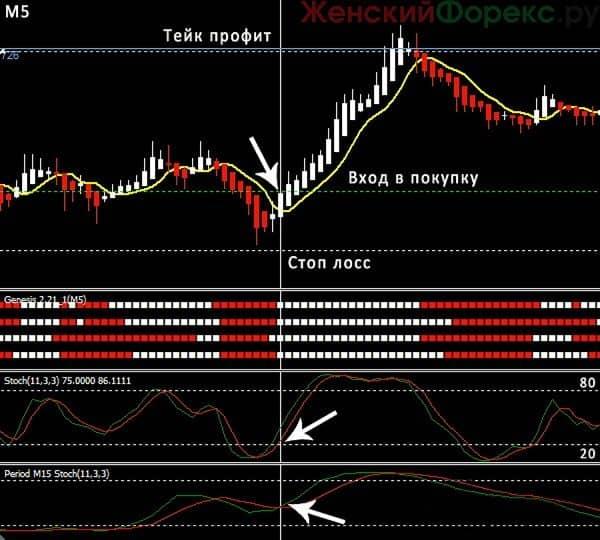 genesis-matrix-trading
