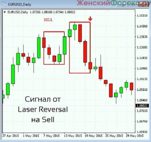 indikator-laser-reversal