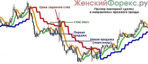 strategiya-kacheli