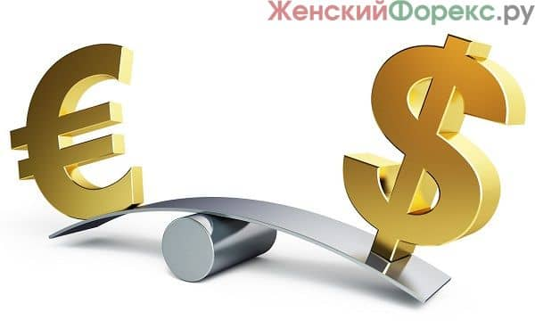 svezhij-prognoz-kursa-evro-na-dekabr-2016-goda