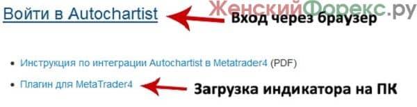 indikator-autochartist