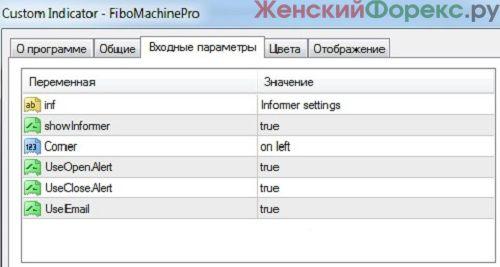 indikator-fibo-machine-pro