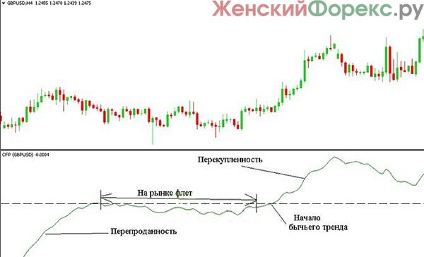klasternye-indikatory