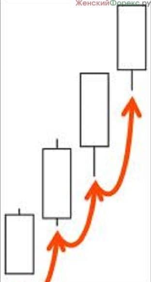 dolivka-pozicij