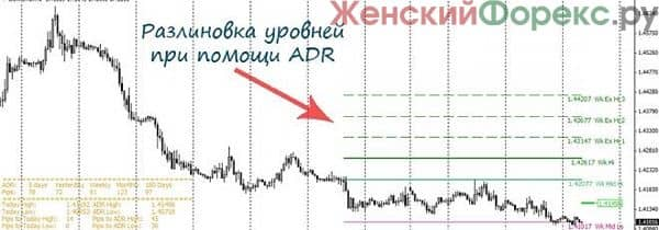 indikator-adr