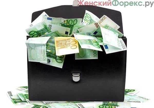Инвестиционные портфели от брокера AMarkets
