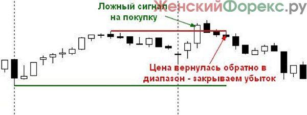 strategiya-torgovli-indeksami