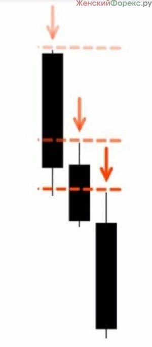 usrednenie-na-binarnyx-opcionax