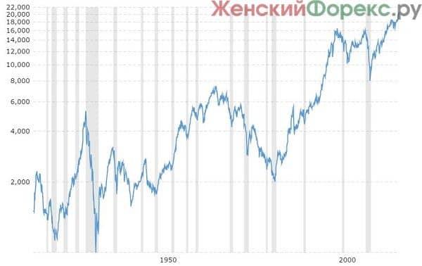 investicii-ili-trejding