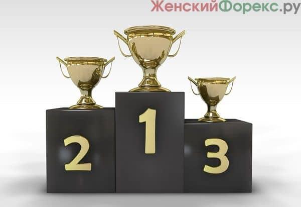 Рейтинг ПАММ-счетов на март 2017