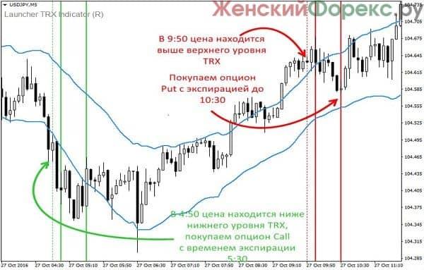 strategiya-trx-50