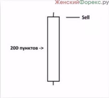 bezubytochnaya-foreks-strategiya